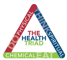 health triad