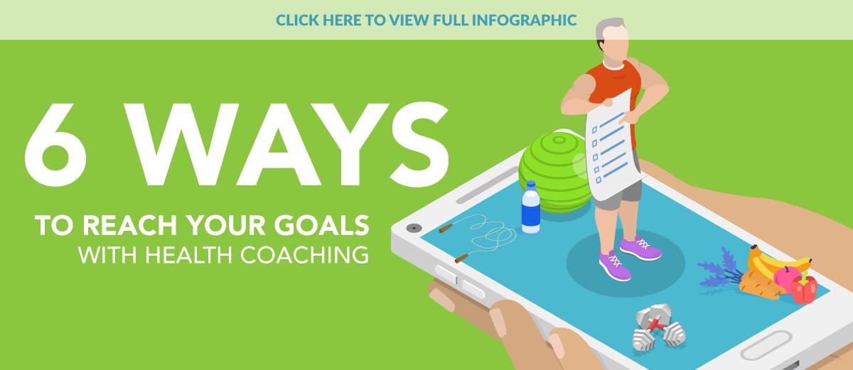 health coaching infographic
