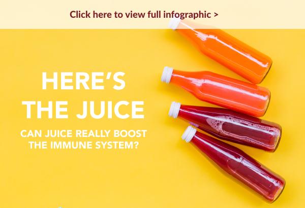Juice infographic