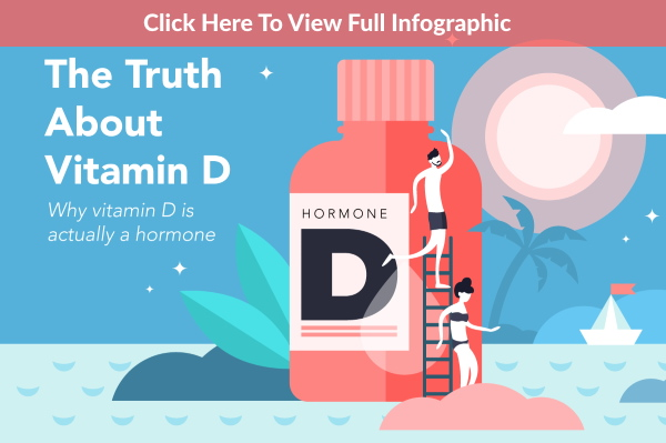 Vitamin D infographic